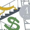 Рост мировых цен на нефть заметно добавил оптимизма российской денежной единице