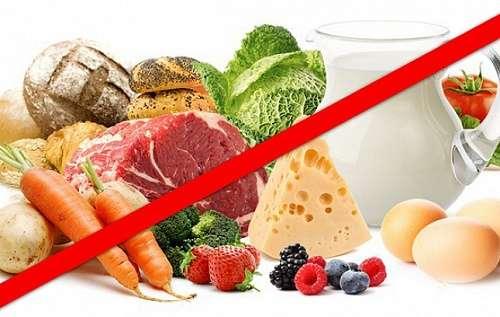 Санкционные продукты начнут уничтожать с 6 августа