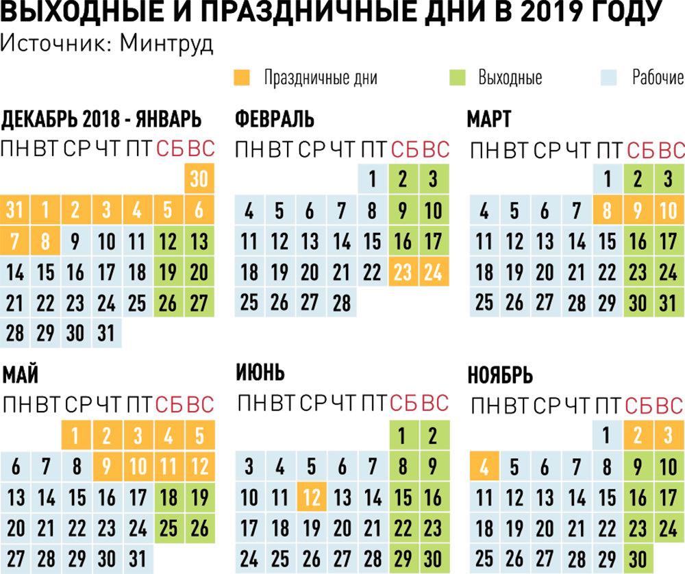 Перенос выходных дней в 2019 году, постановление Правительства
