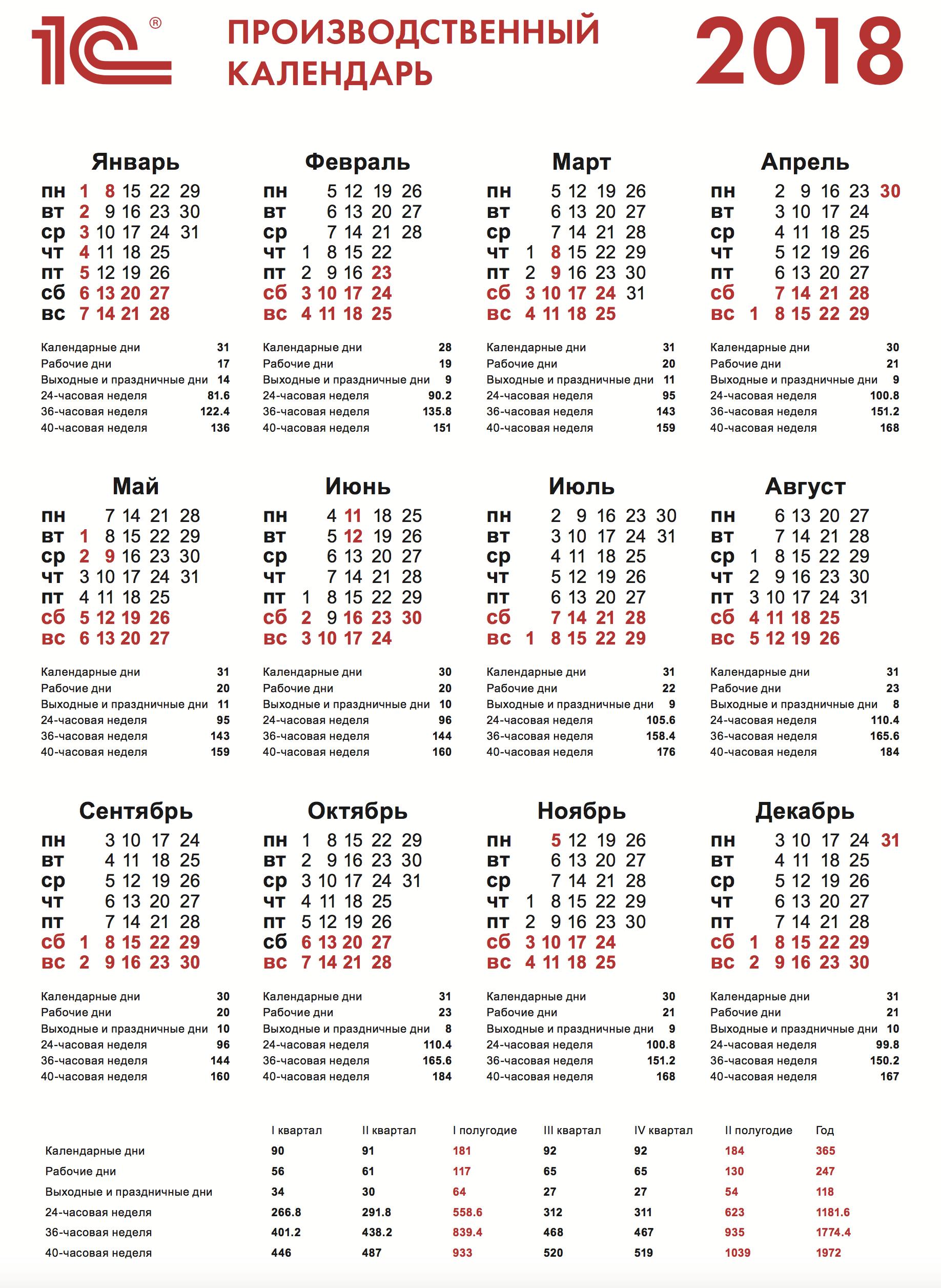 Как отдыхаем в октябре 2018, официальные выходные