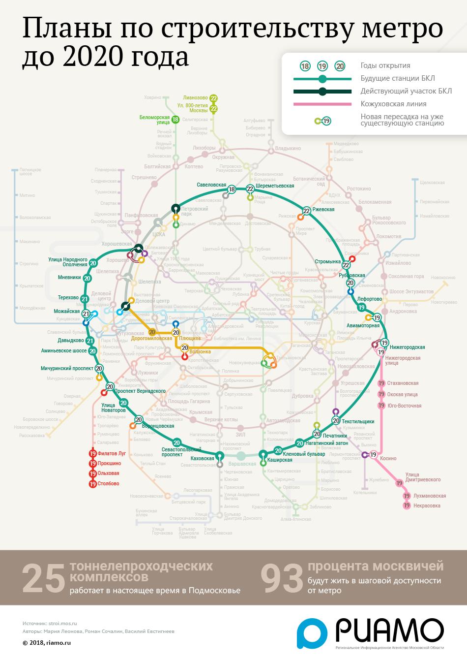 Где откроют новые станции метро в 2019 году