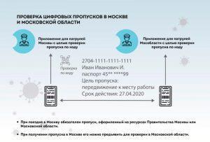 Цифровой пропуск в Москве с 15 апреля 2020 года: как и где получить
