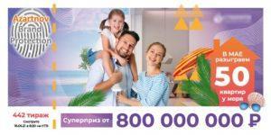 Жилищная лотерея 16 мая в 442 тираже разыгрывает квартиры